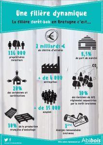 recrutement-communication-bois-association-rennes-35-bretagne-cdi-emploi